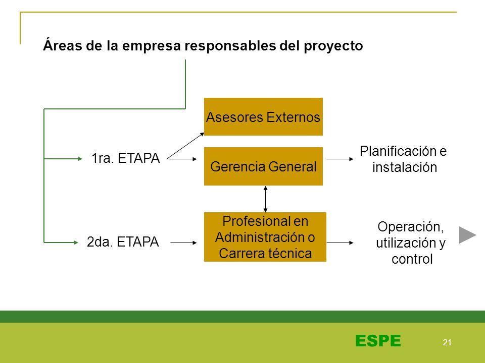 Áreas de la empresa responsables del proyecto