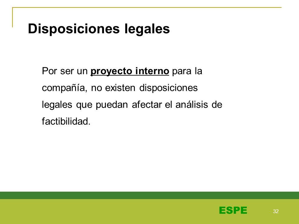 Disposiciones legales