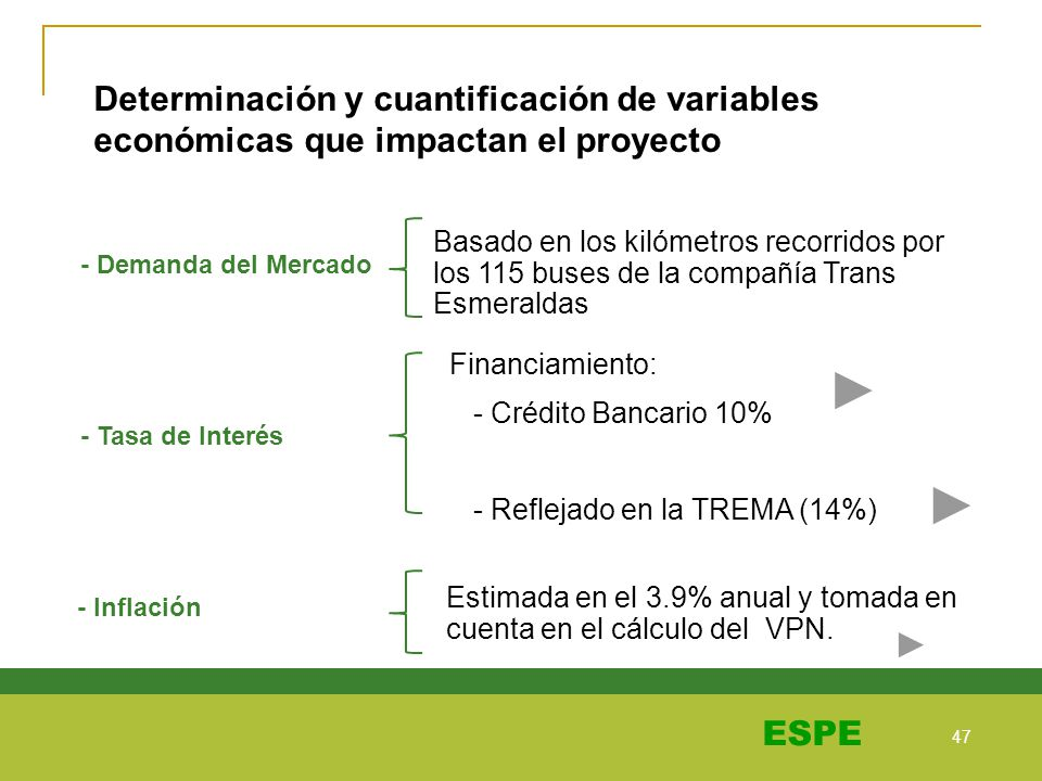 Determinación y cuantificación de variables económicas que impactan el proyecto