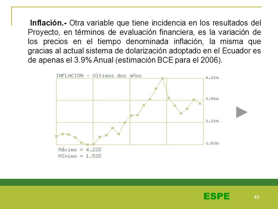 Inflación.- Otra variable que tiene incidencia en los resultados del Proyecto, en términos de evaluación financiera, es la variación de los precios en el tiempo denominada inflación, la misma que gracias al actual sistema de dolarización adoptado en el Ecuador es de apenas el 3.9% Anual (estimación BCE para el 2006).