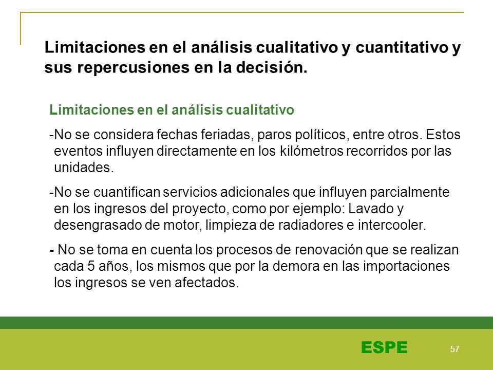 Limitaciones en el análisis cualitativo y cuantitativo y sus repercusiones en la decisión.