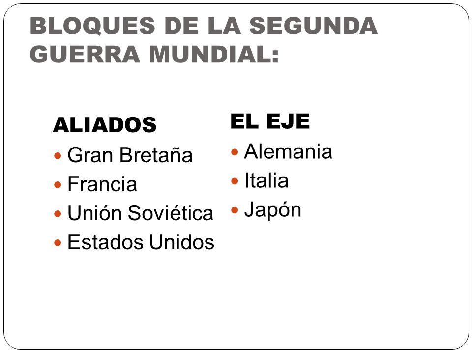 BLOQUES DE LA SEGUNDA GUERRA MUNDIAL: