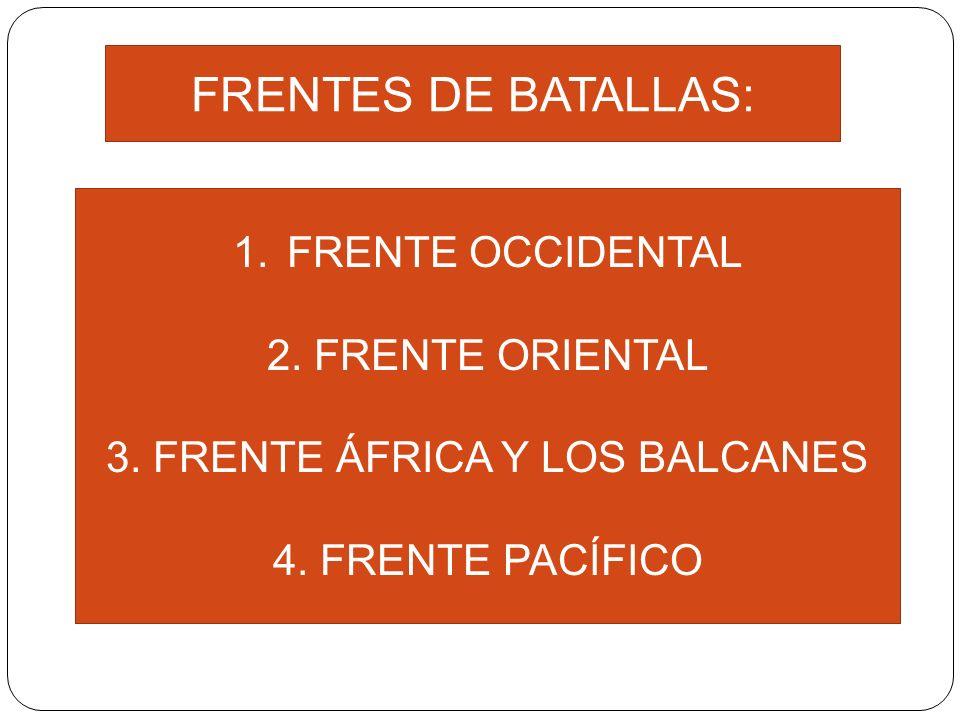 3. FRENTE ÁFRICA Y LOS BALCANES