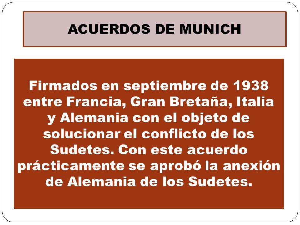 ACUERDOS DE MUNICH