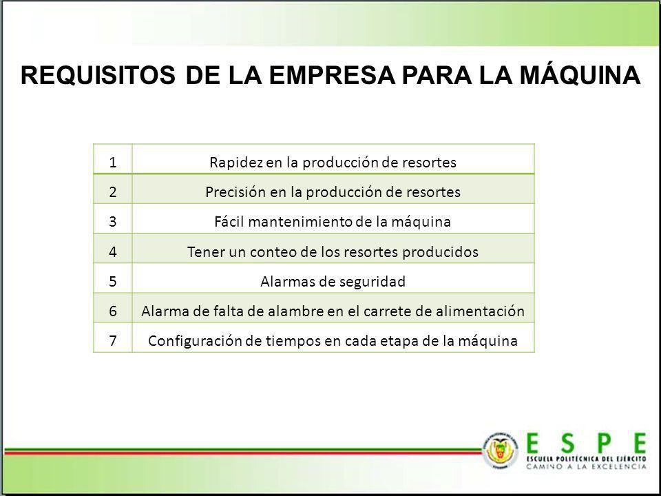 REQUISITOS DE LA EMPRESA PARA LA MÁQUINA