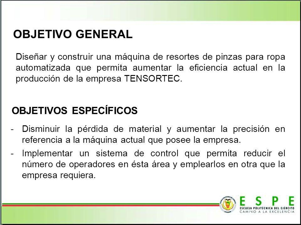 OBJETIVO GENERAL OBJETIVOS ESPECÍFICOS