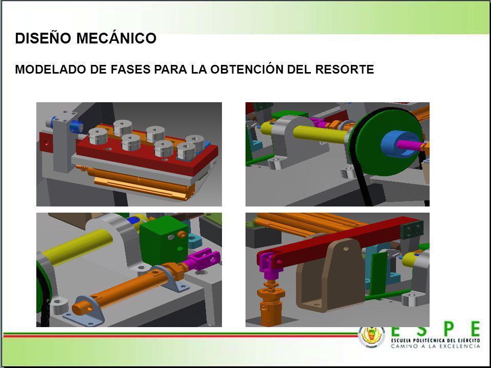 DISEÑO MECÁNICO MODELADO DE FASES PARA LA OBTENCIÓN DEL RESORTE