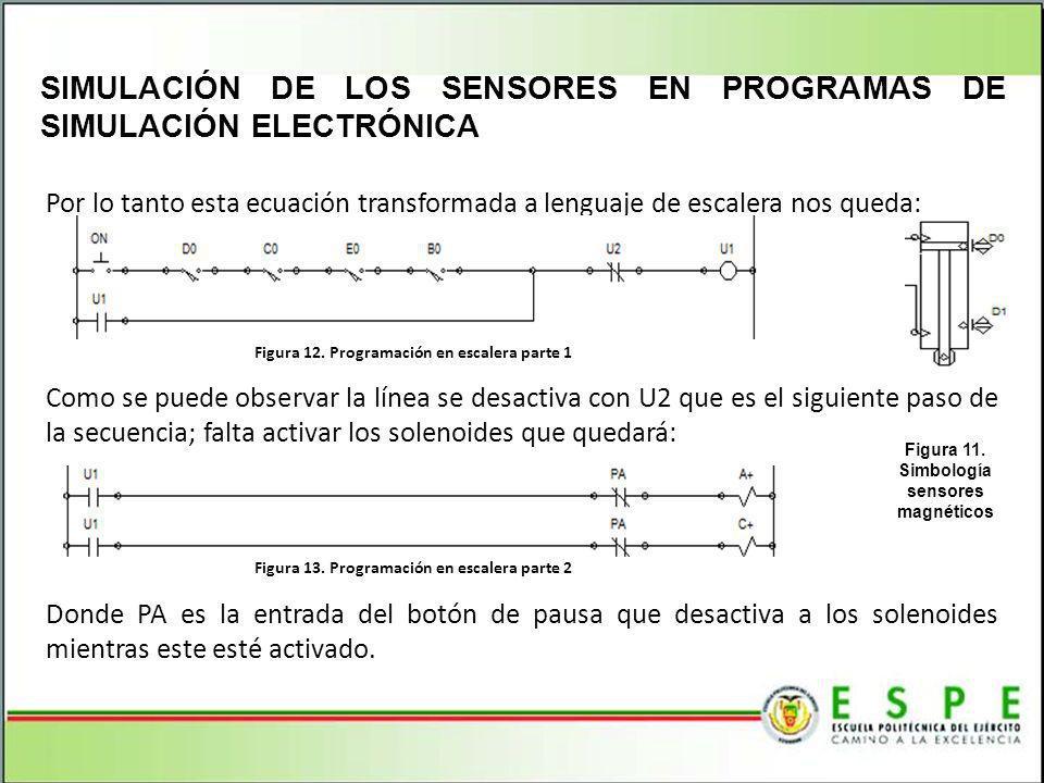 Figura 11. Simbología sensores magnéticos