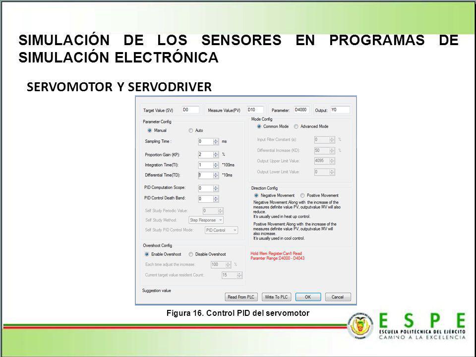 Figura 16. Control PID del servomotor