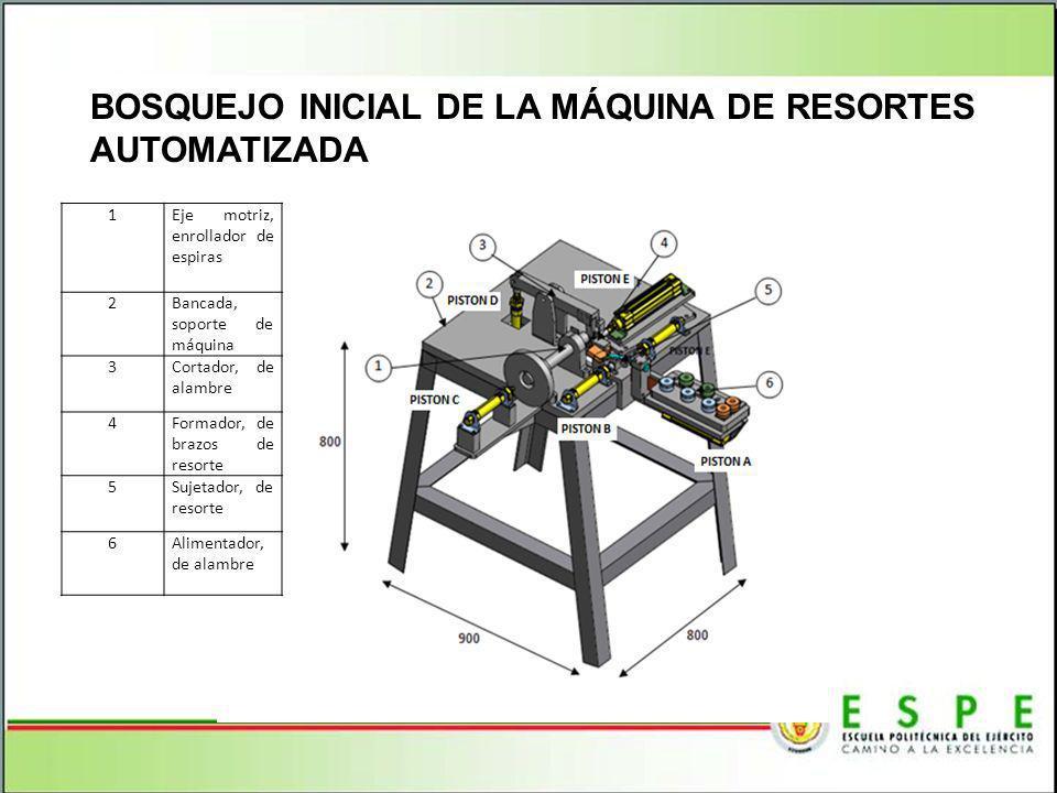 BOSQUEJO INICIAL DE LA MÁQUINA DE RESORTES AUTOMATIZADA