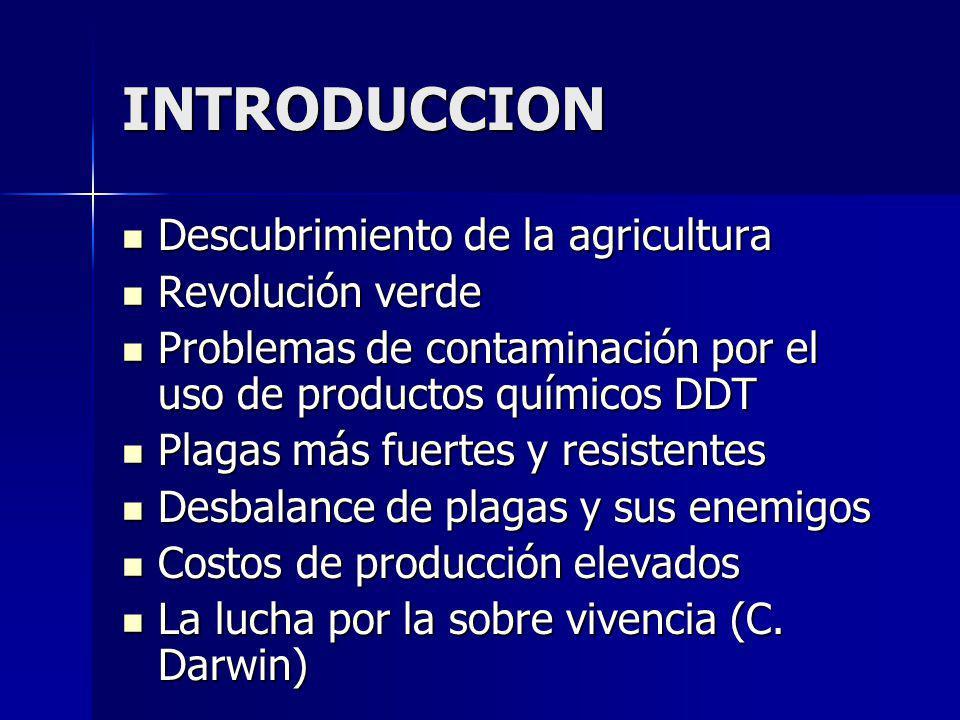 INTRODUCCION Descubrimiento de la agricultura Revolución verde