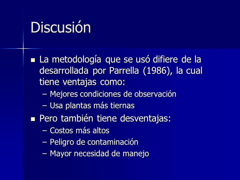Discusión La metodología que se usó difiere de la desarrollada por Parrella (1986), la cual tiene ventajas como: