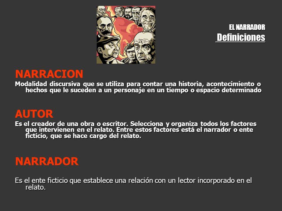 EL NARRADOR Definiciones