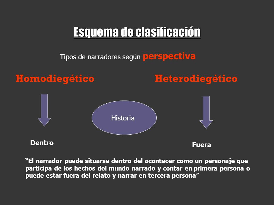 Esquema de clasificación