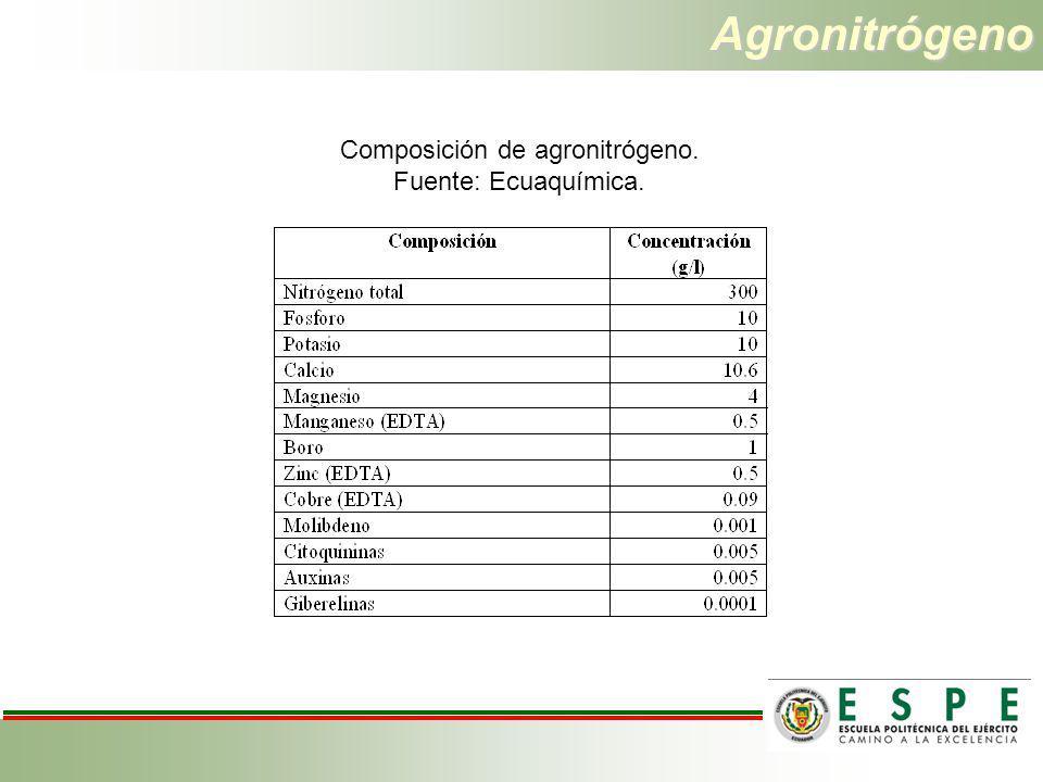 Composición de agronitrógeno.