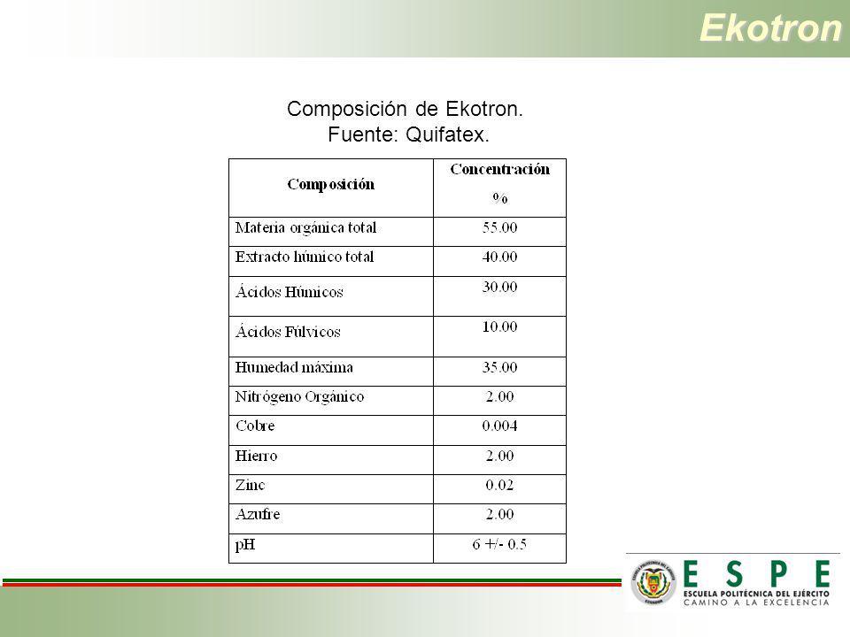 Composición de Ekotron.