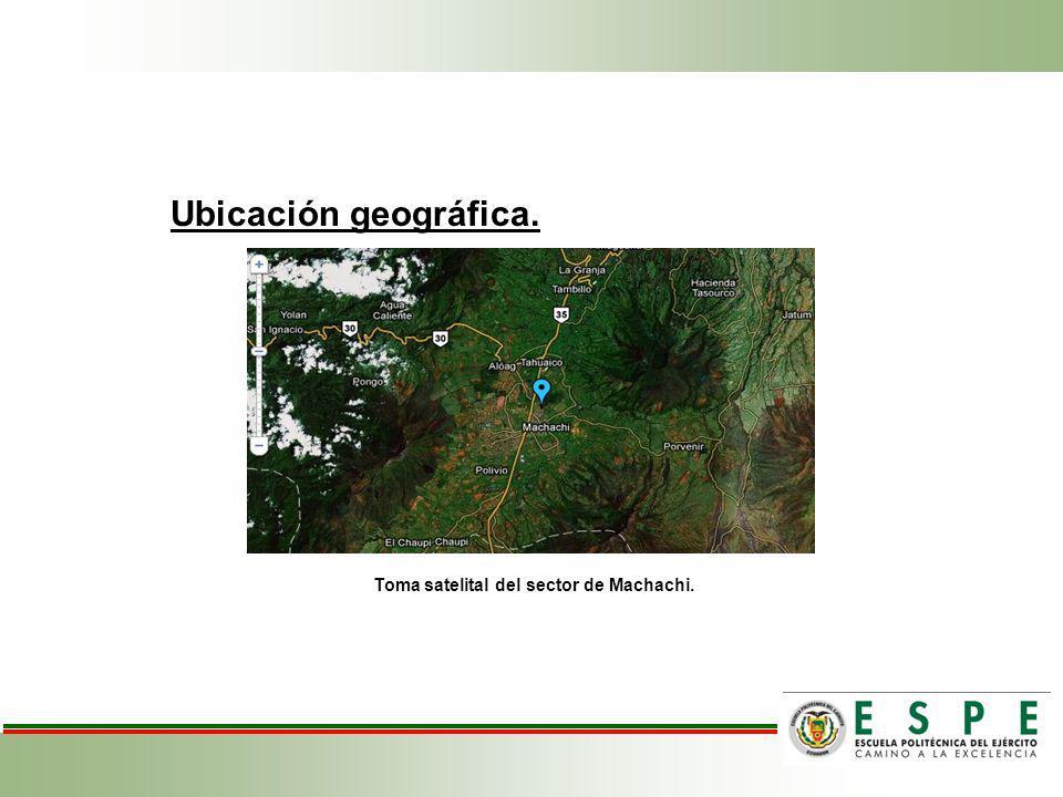 Toma satelital del sector de Machachi.