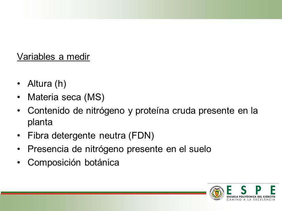 Variables a medir Altura (h) Materia seca (MS) Contenido de nitrógeno y proteína cruda presente en la planta.