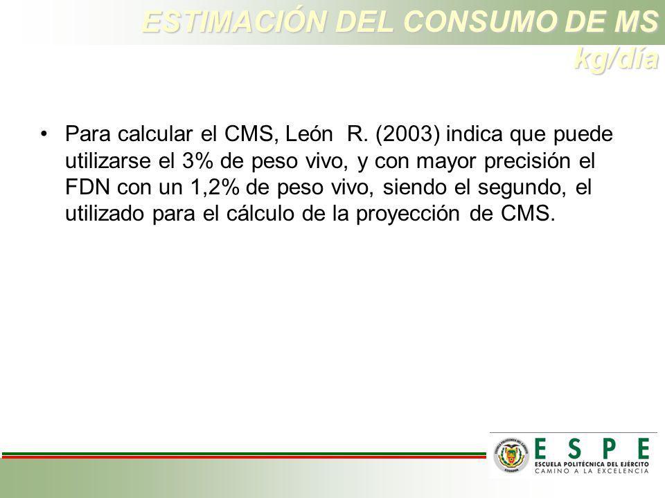 ESTIMACIÓN DEL CONSUMO DE MS kg/día