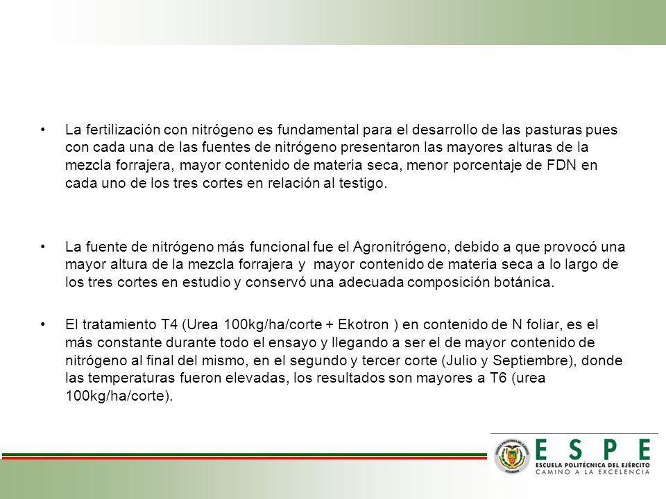 La fertilización con nitrógeno es fundamental para el desarrollo de las pasturas pues con cada una de las fuentes de nitrógeno presentaron las mayores alturas de la mezcla forrajera, mayor contenido de materia seca, menor porcentaje de FDN en cada uno de los tres cortes en relación al testigo.