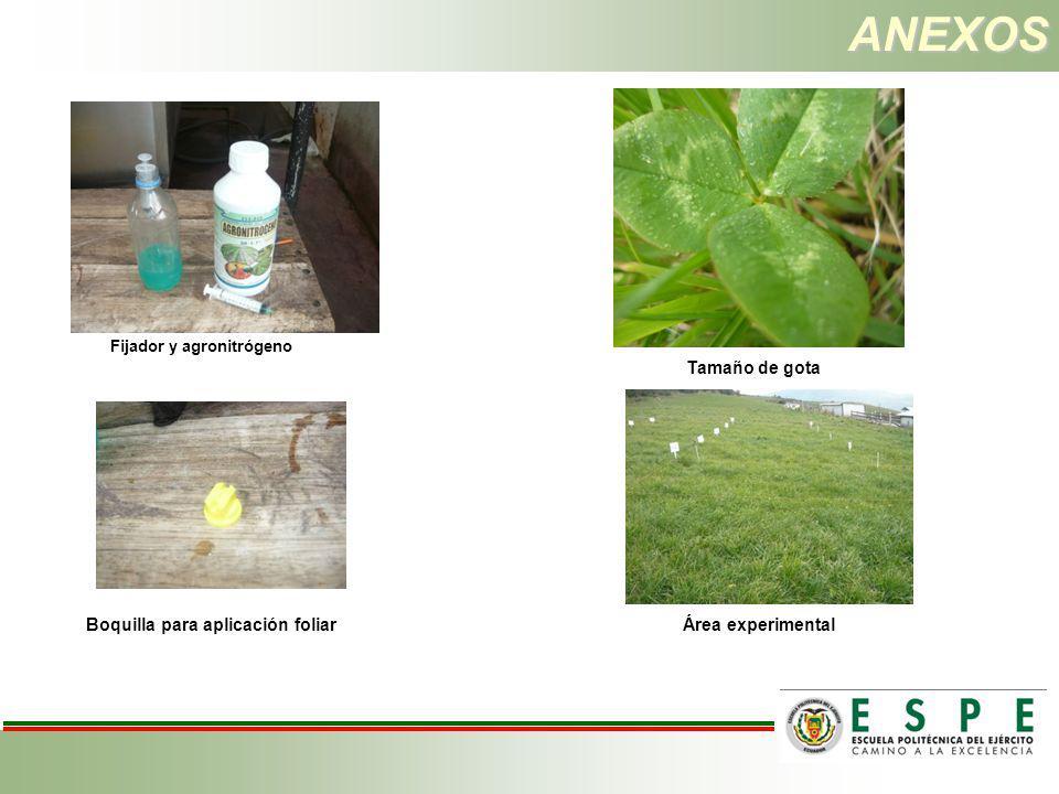 ANEXOS Tamaño de gota Boquilla para aplicación foliar
