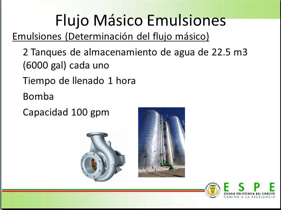 Flujo Másico Emulsiones