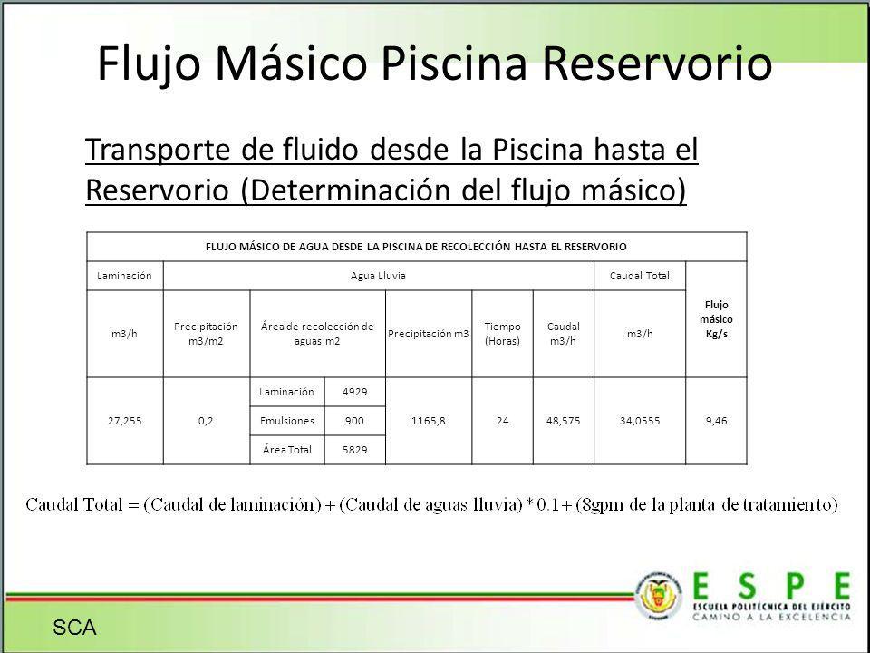 Flujo Másico Piscina Reservorio