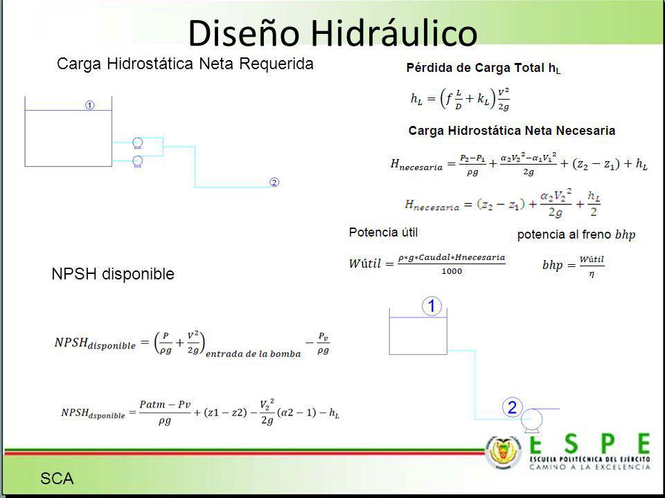 Diseño Hidráulico Carga Hidrostática Neta Requerida NPSH disponible