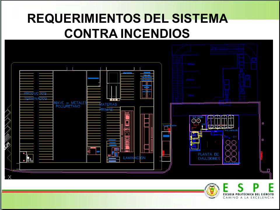Requerimientos del sistema contra incendios