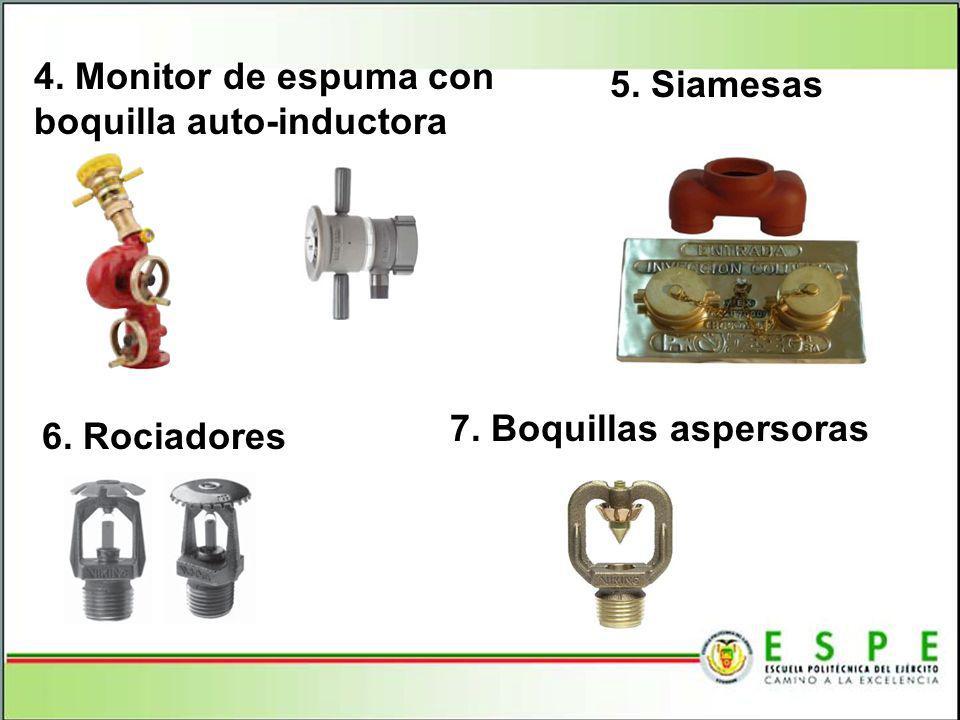4. Monitor de espuma con boquilla auto-inductora 5. Siamesas 7. Boquillas aspersoras 6. Rociadores
