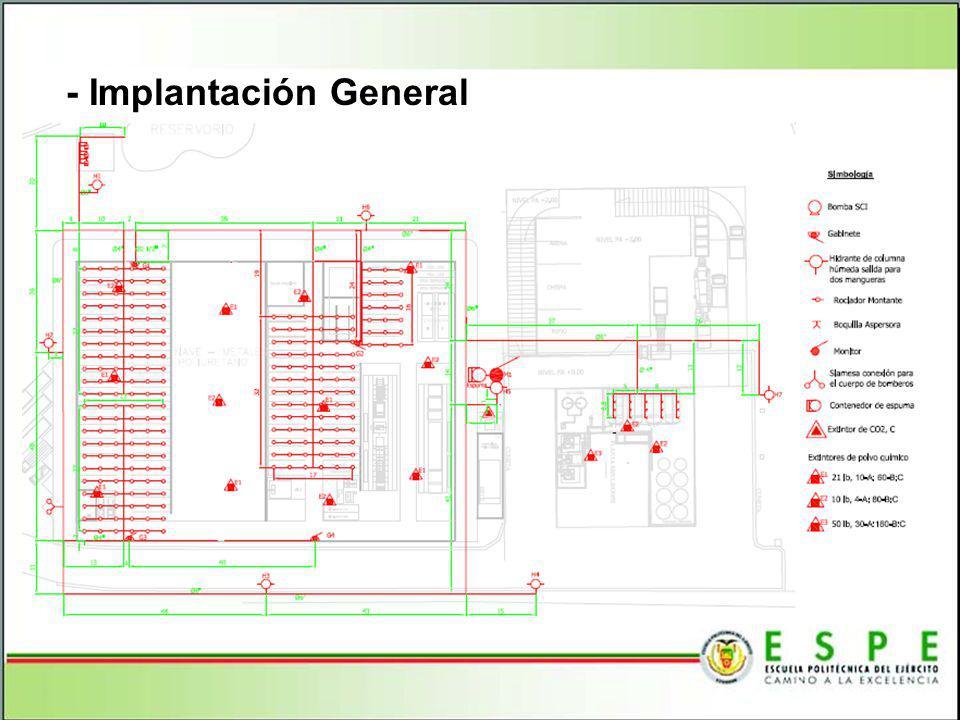 - Implantación General