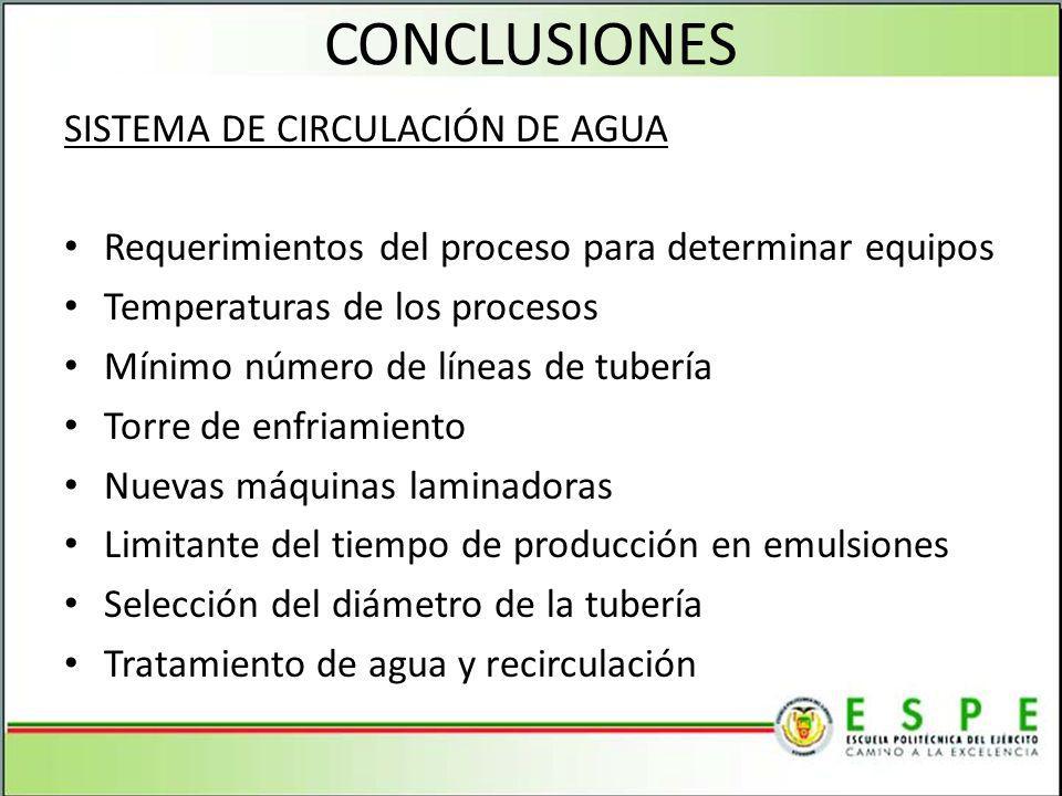 CONCLUSIONES SISTEMA DE CIRCULACIÓN DE AGUA