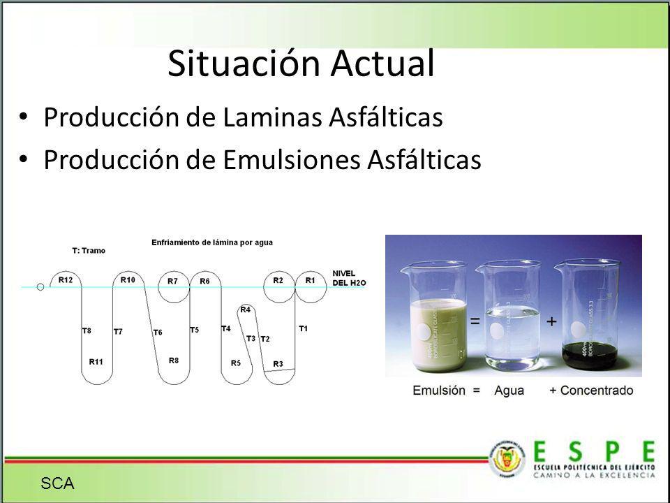 Situación Actual Producción de Laminas Asfálticas