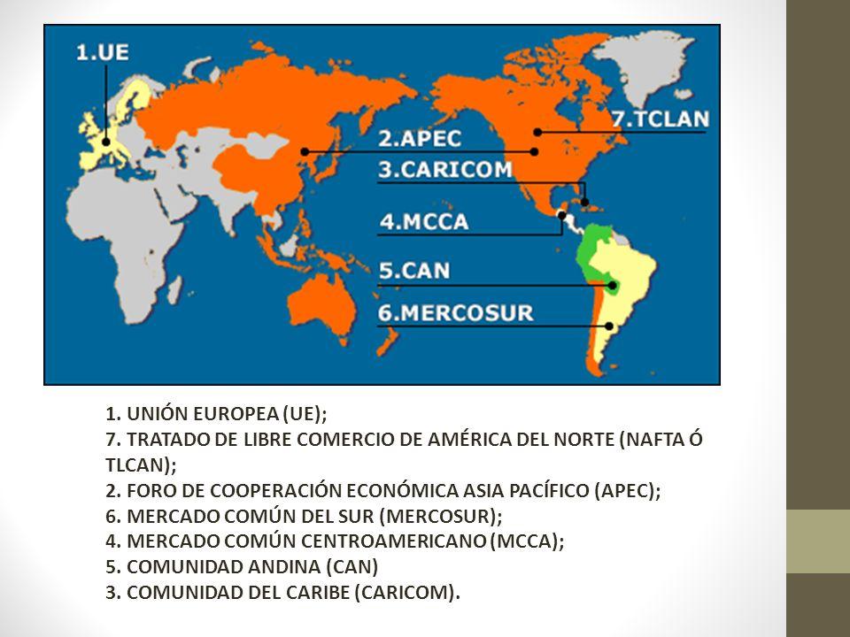 1. UNIÓN EUROPEA (UE);7. TRATADO DE LIBRE COMERCIO DE AMÉRICA DEL NORTE (NAFTA Ó TLCAN); 2. FORO DE COOPERACIÓN ECONÓMICA ASIA PACÍFICO (APEC);