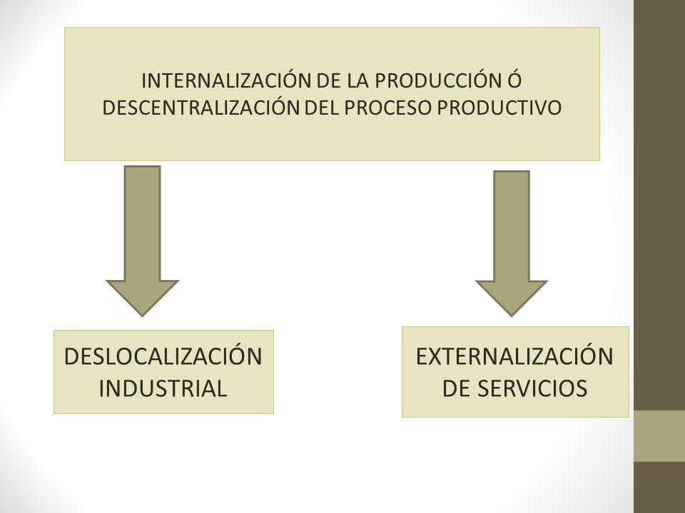DESLOCALIZACIÓN INDUSTRIAL EXTERNALIZACIÓN DE SERVICIOS