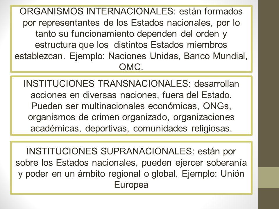 ORGANISMOS INTERNACIONALES: están formados por representantes de los Estados nacionales, por lo tanto su funcionamiento dependen del orden y estructura que los distintos Estados miembros establezcan. Ejemplo: Naciones Unidas, Banco Mundial, OMC.