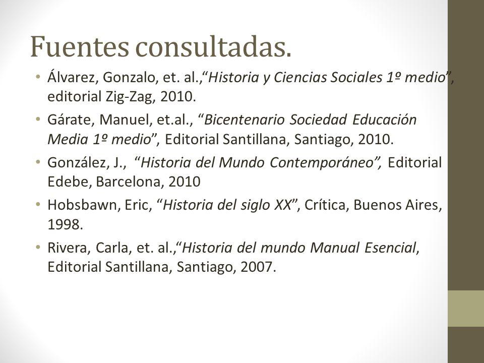 Fuentes consultadas.Álvarez, Gonzalo, et. al., Historia y Ciencias Sociales 1º medio , editorial Zig-Zag, 2010.