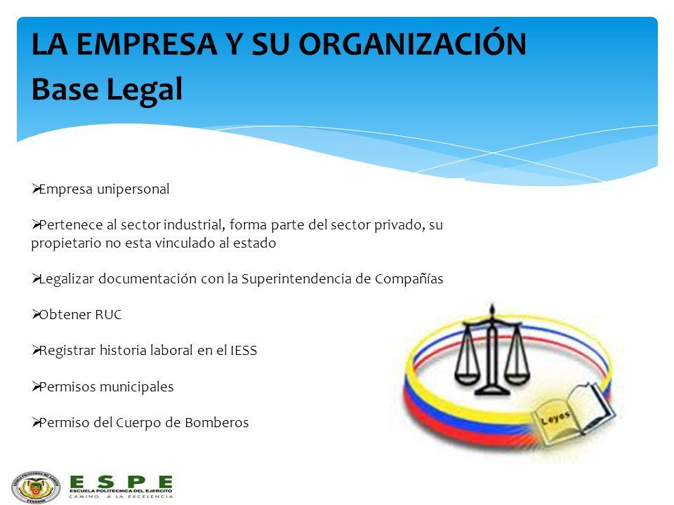LA EMPRESA Y SU ORGANIZACIÓN Base Legal