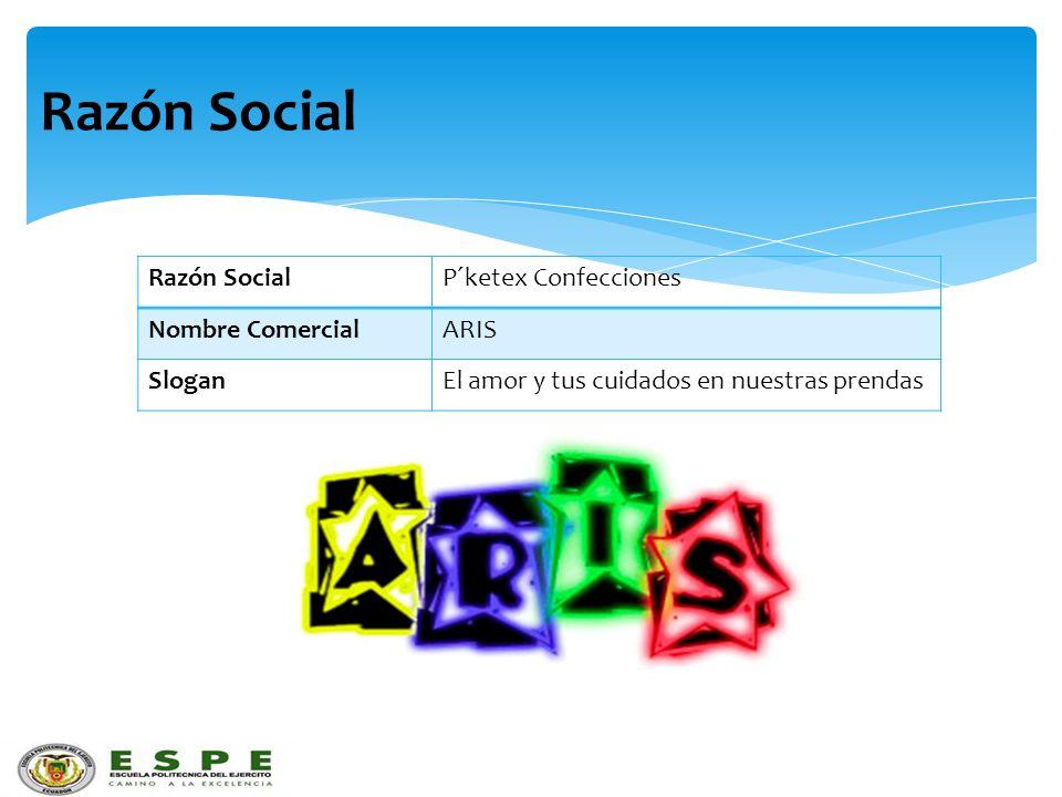 Razón Social Razón Social P´ketex Confecciones Nombre Comercial ARIS