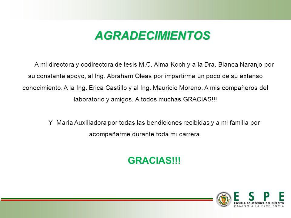 AGRADECIMIENTOS GRACIAS!!!