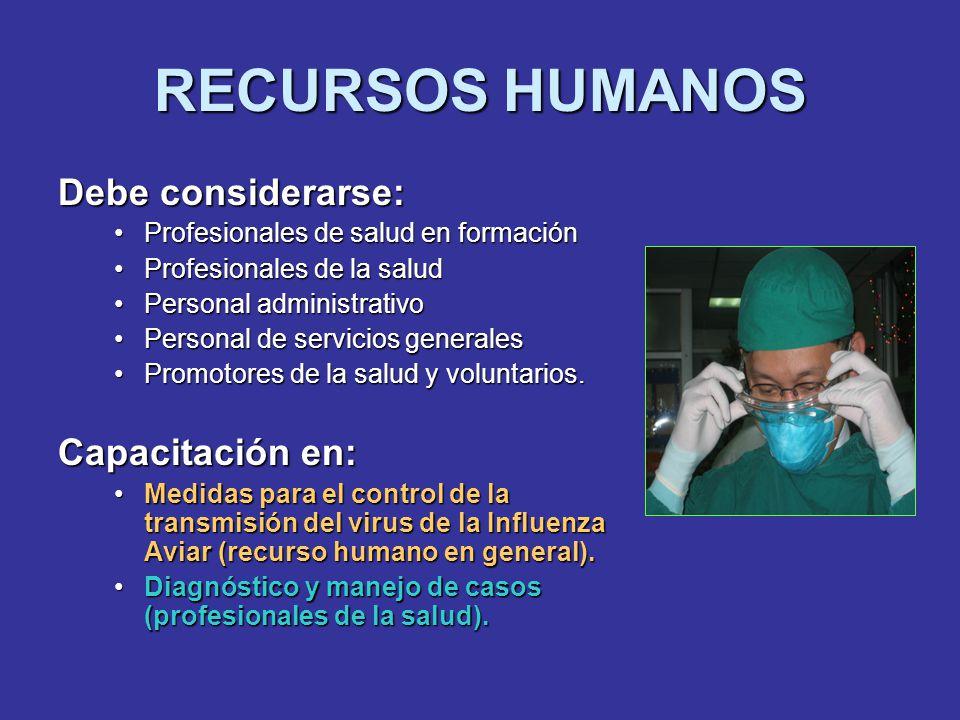 RECURSOS HUMANOS Debe considerarse: Capacitación en: