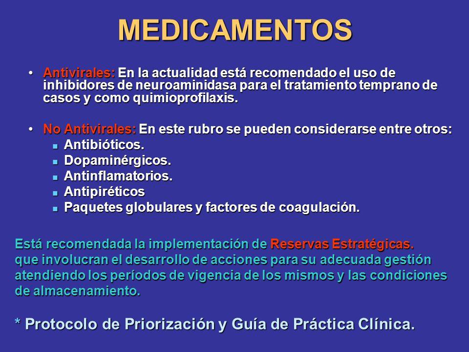MEDICAMENTOS * Protocolo de Priorización y Guía de Práctica Clínica.