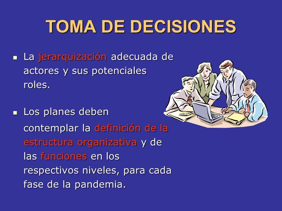 TOMA DE DECISIONES La jerarquización adecuada de actores y sus potenciales roles. Los planes deben.