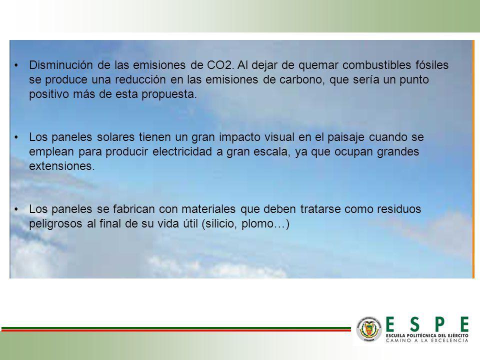 Disminución de las emisiones de CO2