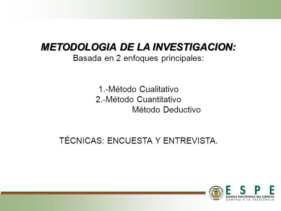 METODOLOGIA DE LA INVESTIGACION: Basada en 2 enfoques principales: 1