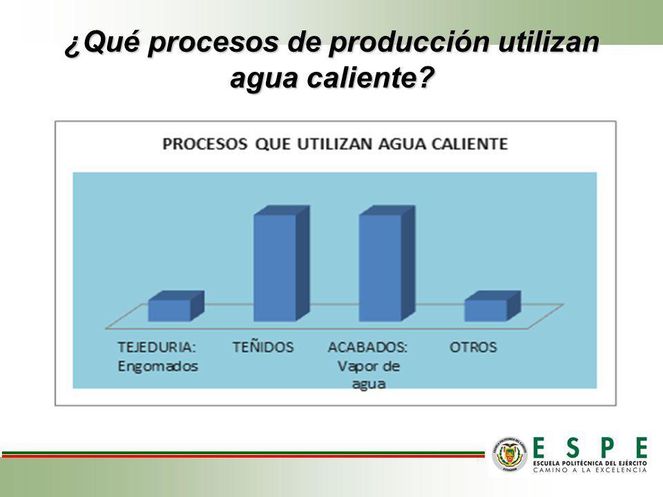¿Qué procesos de producción utilizan agua caliente