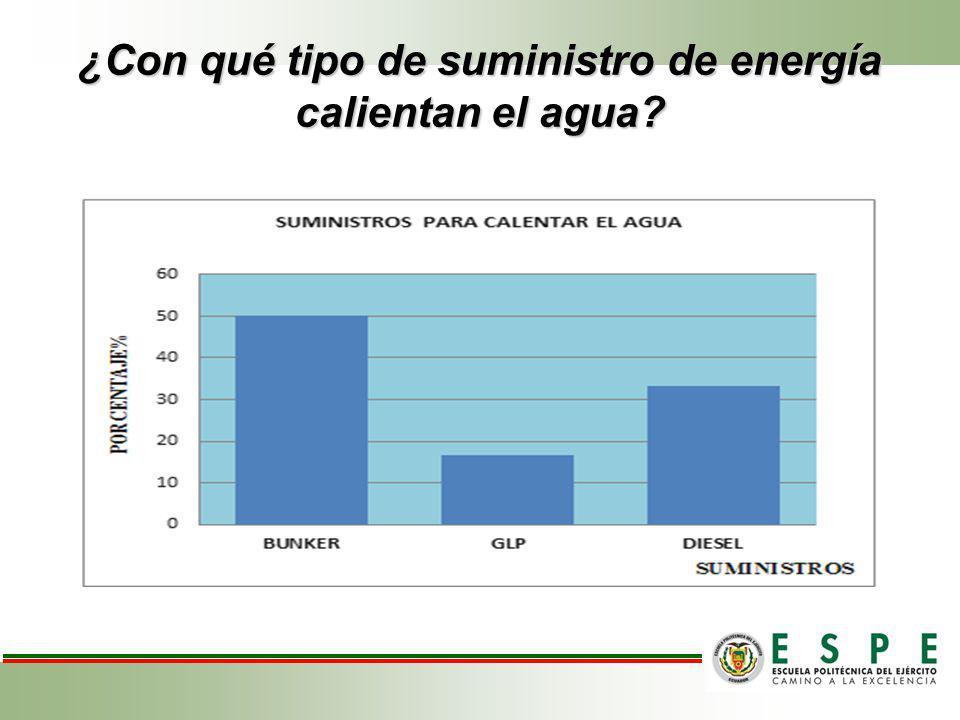 ¿Con qué tipo de suministro de energía calientan el agua
