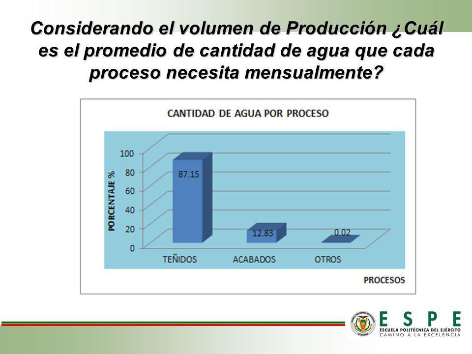 Considerando el volumen de Producción ¿Cuál es el promedio de cantidad de agua que cada proceso necesita mensualmente