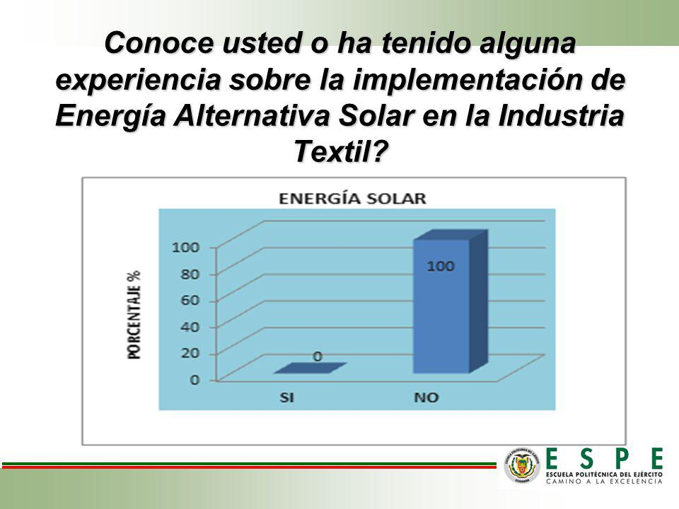 Conoce usted o ha tenido alguna experiencia sobre la implementación de Energía Alternativa Solar en la Industria Textil