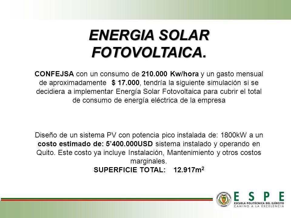 ENERGIA SOLAR FOTOVOLTAICA. CONFEJSA con un consumo de 210